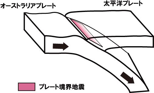 バヌアツ 地震