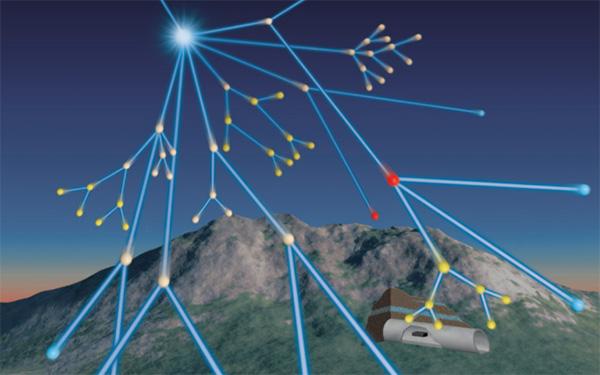 高エネルギー素粒子地球物理学研究センター