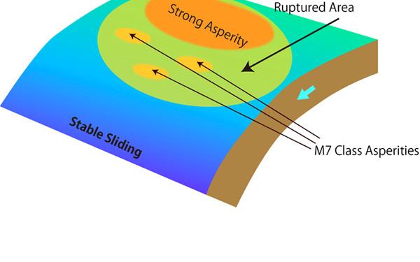 地震火山噴火予知研究推進センター
