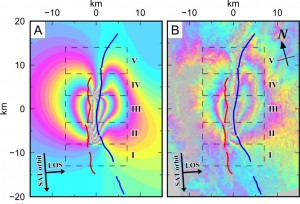 Figure 2: Calculation of surface deformation using the proposed source fault geometry. A) Calculated Line Of Sight (LOS) change values assuming major coseismic slip occurred only in the observed seismic gap areas, with an average slip of 1.37 m. B) Observed InSAR LOS change values analyzed by GSI from ALOS raw data of JAXA, METI.