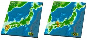 図1 地震発生から30秒,120秒後の揺れの様子。防災科学技術研究所の強震観測網(K-NET, KiK-net)データを用いて,日本列島の各地点の揺れの強さを強調して表示。赤は震央,オレンジ色のかたまりは,地震の強い揺れの広がり(地面の揺れの強さ)を現す【画像クリックで動画を表示】。