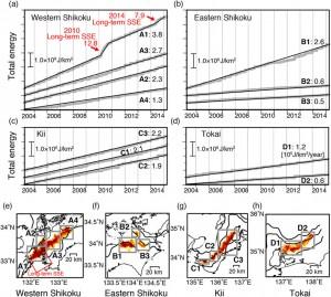 図2. 各領域における微動のエネルギーのタイムヒストリー.各領域中の小領域(四国西部のA1–A4,四国東部のB1–B3,紀伊のC1–C3,東海のD1–D2)は下部の地図中に灰色の長方形で示されている.