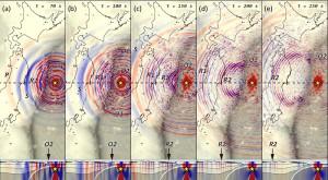 図2 海水層を考慮した東北沖アウターライズの地震の波動伝播シミュレーション結果.地上および海底での上下動変位振幅のスナップショットを示す.下段は震源を通る位置(上段の点線)の断面図.赤が上向き変位,青が下向き変位,星は震源の位置を示す.P,S,O1,O2,R1,R2はそれぞれP波,S波,2つの海洋レイリー波と2つのレイリー波を示す.