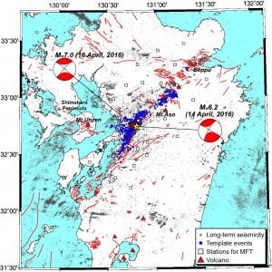 図1. a) 九州地域の地震テクトニクス図6).灰色の○印はM6以上の地震の分布図.b) 地震活動と解析に用いた地震観測点の分布図.青色の点は2016年4月14日以降の熊本地震に関連した活動.灰色の点は熊本地震発生以前に発生した地震活動の位置(2003年以降, 気象庁一元化処理震源).□印は地震観測点、赤線は活断層の地表トレース、赤い△印は活火山の位置.