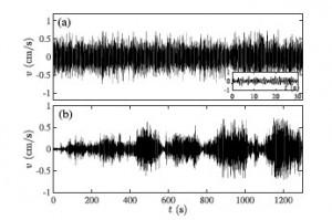 図1:2種類の微動.上:連続微動、下:断続的微動