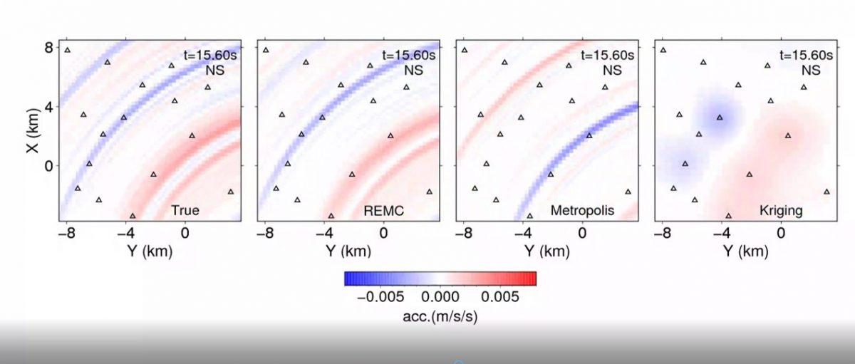 レプリカ交換モンテカルロ法による地震動イメージング手法の開発