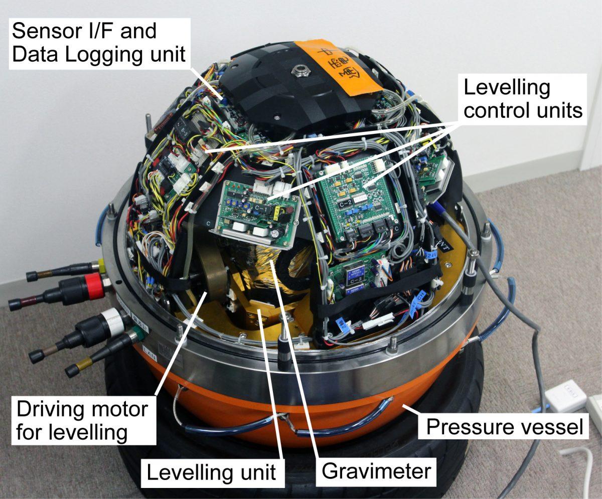自立型無人潜水機に搭載した海中重力計測システムの開発と実海域における高分解能測定