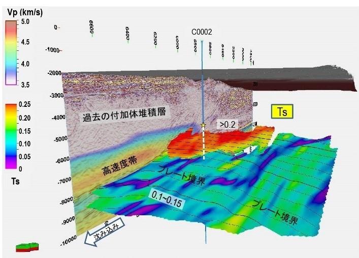 紀伊半島沖南海トラフ地震発生断層の形状が,その断層面上に作用する応力とSlip Tendencyに及ぼす影響