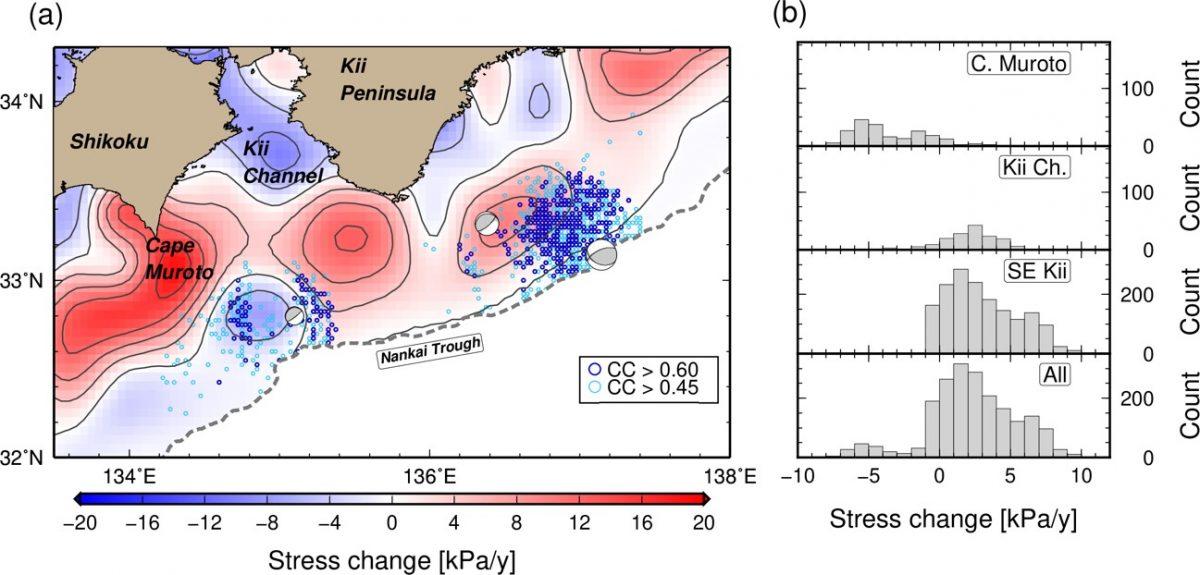 プレート境界の応力集中域の周囲で発生する浅部超低周波地震